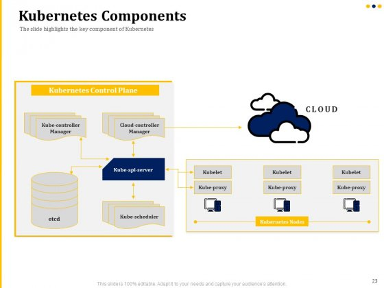 Understanding_The_Kubernetes_Concepts_And_Architecture_Ppt_PowerPoint_Presentation_Complete_Deck_With_Slides_Slide_23