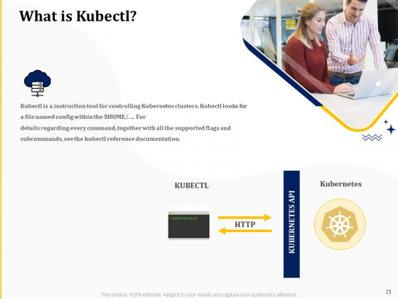 Understanding_The_Kubernetes_Concepts_And_Architecture_Ppt_PowerPoint_Presentation_Complete_Deck_With_Slides_Slide_25