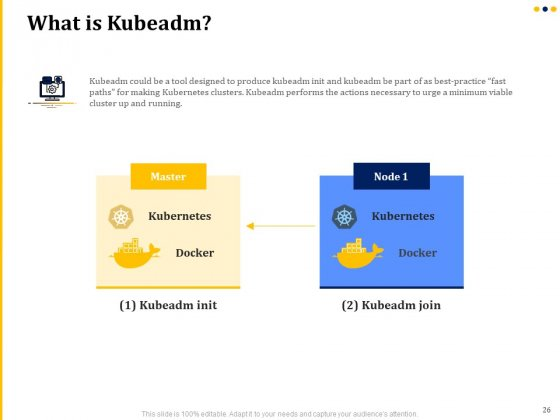 Understanding_The_Kubernetes_Concepts_And_Architecture_Ppt_PowerPoint_Presentation_Complete_Deck_With_Slides_Slide_26