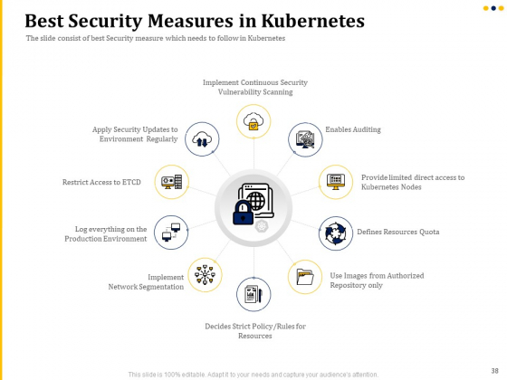 Understanding_The_Kubernetes_Concepts_And_Architecture_Ppt_PowerPoint_Presentation_Complete_Deck_With_Slides_Slide_38