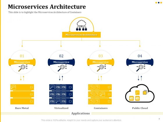 Understanding_The_Kubernetes_Concepts_And_Architecture_Ppt_PowerPoint_Presentation_Complete_Deck_With_Slides_Slide_7