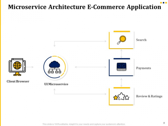 Understanding_The_Kubernetes_Concepts_And_Architecture_Ppt_PowerPoint_Presentation_Complete_Deck_With_Slides_Slide_8