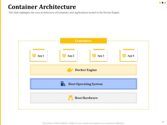 Understanding_The_Kubernetes_Concepts_And_Architecture_Ppt_PowerPoint_Presentation_Complete_Deck_With_Slides_Slide_9
