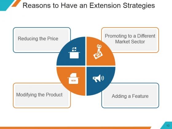 Understanding_The_Marketing_Mix_Concept_Ppt_PowerPoint_Presentation_Complete_Deck_With_Slides_Slide_10