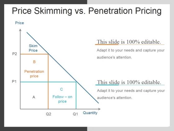 Understanding_The_Marketing_Mix_Concept_Ppt_PowerPoint_Presentation_Complete_Deck_With_Slides_Slide_15