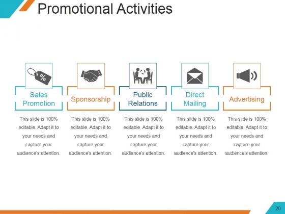 Understanding_The_Marketing_Mix_Concept_Ppt_PowerPoint_Presentation_Complete_Deck_With_Slides_Slide_20
