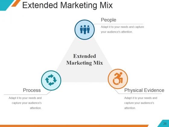 Understanding_The_Marketing_Mix_Concept_Ppt_PowerPoint_Presentation_Complete_Deck_With_Slides_Slide_26