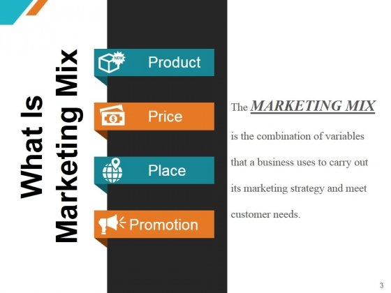 Understanding_The_Marketing_Mix_Concept_Ppt_PowerPoint_Presentation_Complete_Deck_With_Slides_Slide_3