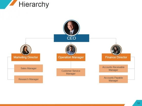 Understanding_The_Marketing_Mix_Concept_Ppt_PowerPoint_Presentation_Complete_Deck_With_Slides_Slide_50