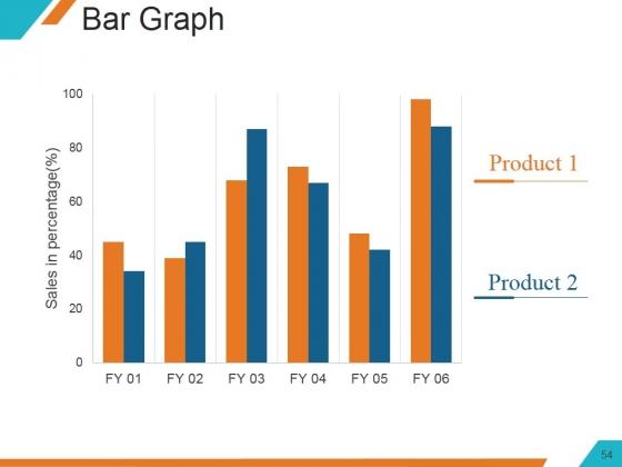 Understanding_The_Marketing_Mix_Concept_Ppt_PowerPoint_Presentation_Complete_Deck_With_Slides_Slide_54