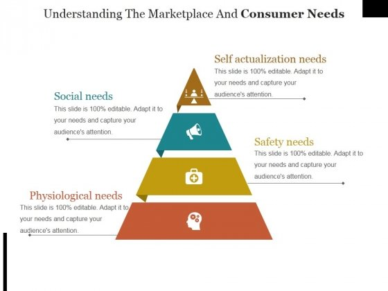 Understanding The Marketplace And Consumer Needs Ppt PowerPoint Presentation Model Smartart