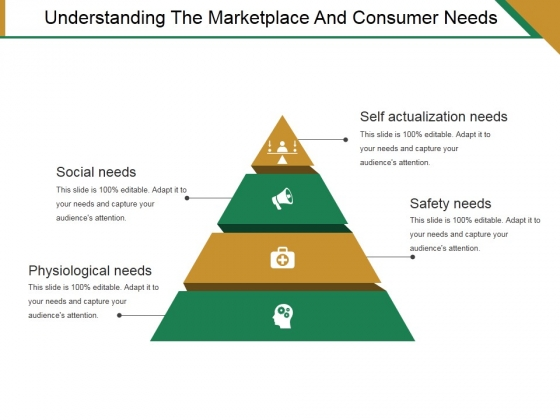 Understanding The Marketplace And Consumer Needs Template 1 Ppt PowerPoint Presentation Ideas Deck