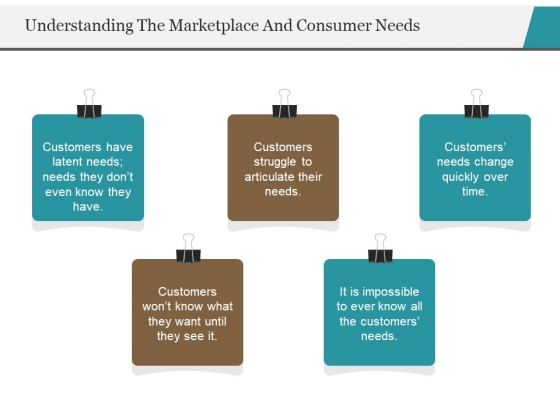 Understanding The Marketplace And Consumer Needs Template 2 Ppt PowerPoint Presentation Icon Microsoft