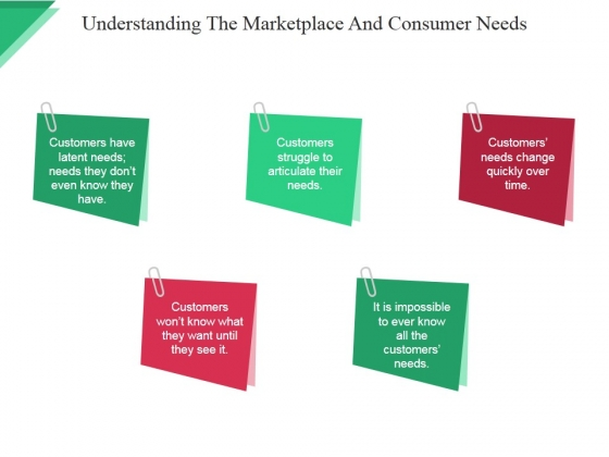 Understanding The Marketplace And Consumer Needs Template Ppt PowerPoint Presentation Infographics Files