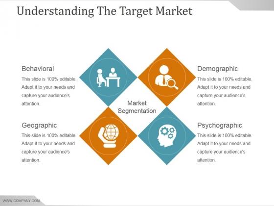 Understanding The Target Market Ppt PowerPoint Presentation Files