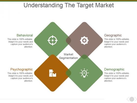 Understanding The Target Market Ppt PowerPoint Presentation Ideas Portrait