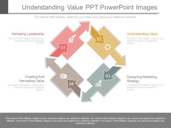 Understanding Value Ppt Powerpoint Images