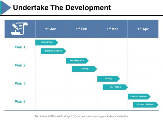 Undertake The Development Ppt PowerPoint Presentation Ideas Templates
