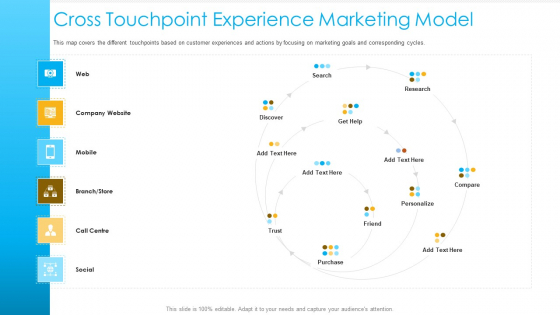 Unified Business To Consumer Marketing Strategy Cross Touchpoint Experience Marketing Model Guidelines PDF