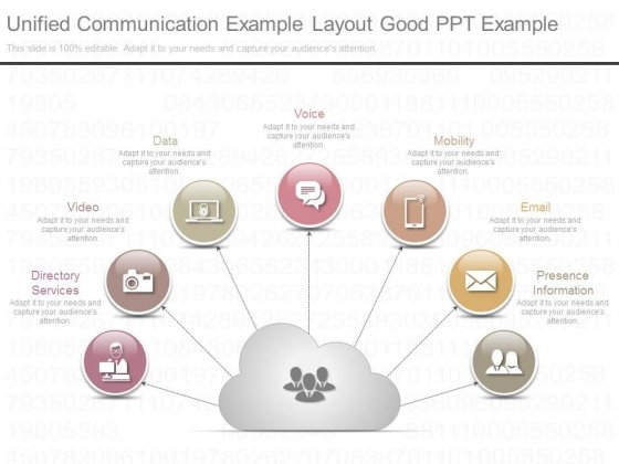 Unified Communication Example Layout Good Ppt Example