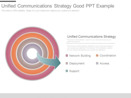 Unified Communications Strategy Good Ppt Example