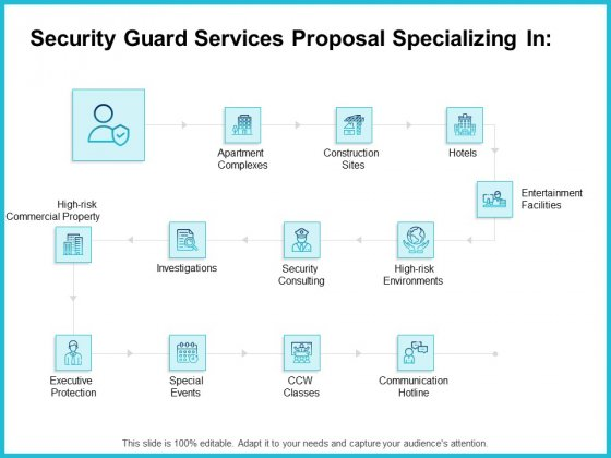 Uniformed Security Security Guard Services Proposal Specializing In Icons PDF