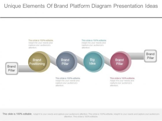 unique elements of brand platform diagram presentation ideas  unique elements of brand platform diagram presentation ideas 1 unique elements of brand platform diagram presentation ideas 2