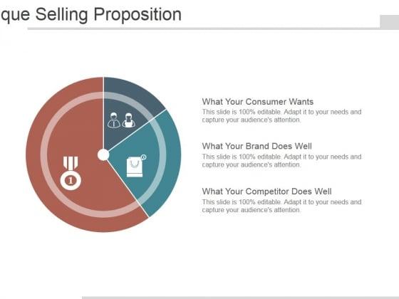 Unique Selling Proposition Ppt PowerPoint Presentation Ideas