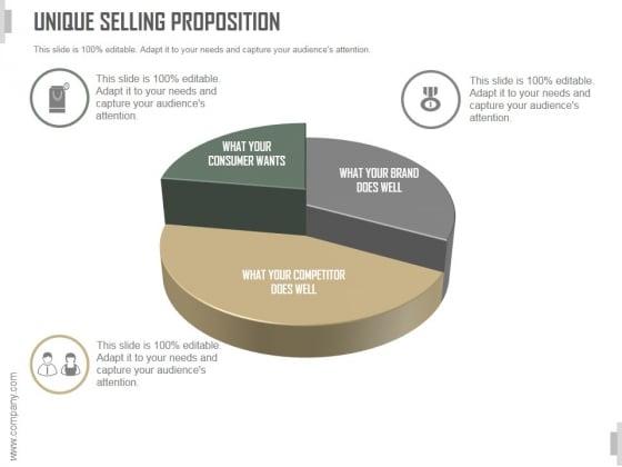 Unique Selling Proposition Ppt PowerPoint Presentation Templates