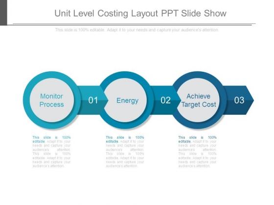 Unit Level Costing Layout Ppt Slide Show