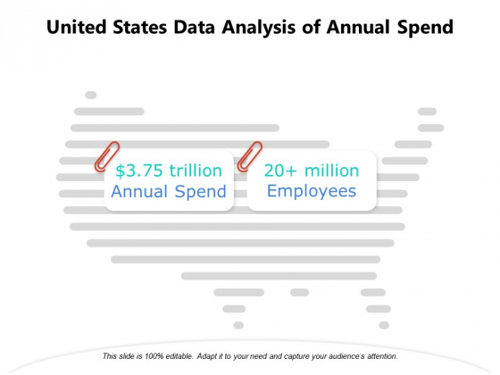 United States Data Analysis Of Annual Spend Ppt PowerPoint Presentation Summary Information PDF