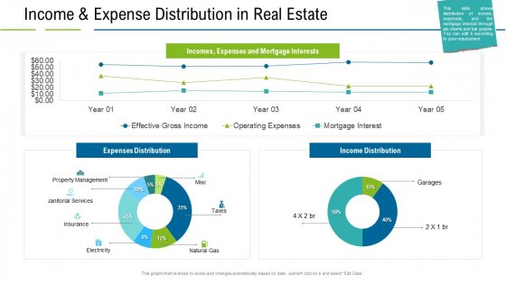 United States Real Estate Industry Income And Expense Distribution In Real Estate Ppt Portfolio Example PDF