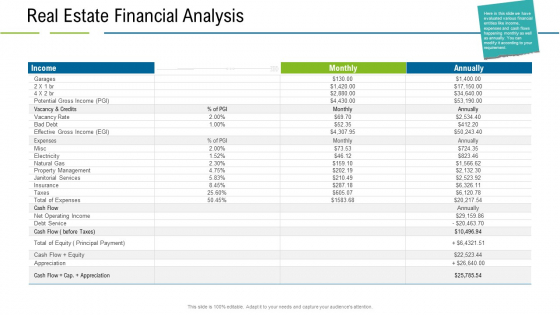 United States Real Estate Industry Real Estate Financial Analysis Ppt Model Shapes PDF