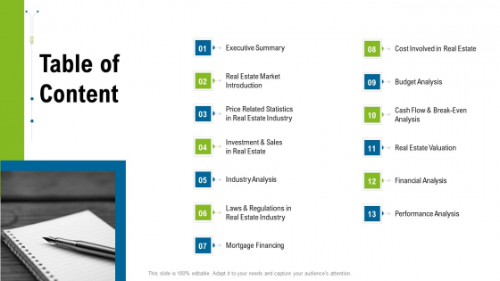 United States Real Estate Industry Table Of Content Ppt Inspiration Slides PDF