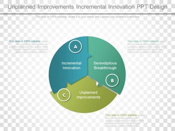 Unplanned Improvements Incremental Innovation Ppt Design