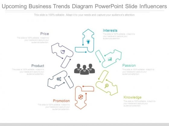 Upcoming Business Trends Diagram Powerpoint Slide Influencers