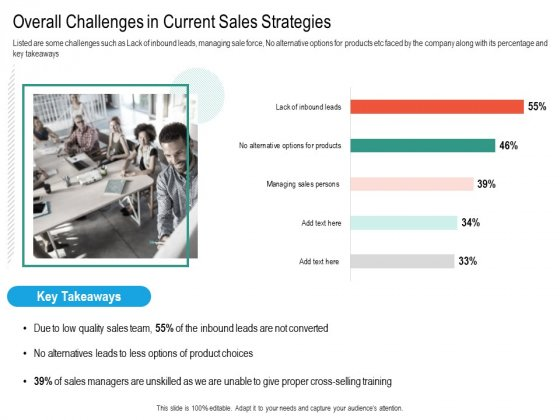 Upselling_Strategies_For_Business_Overall_Challenges_In_Current_Sales_Strategies_Demonstration_PDF_Slide_1