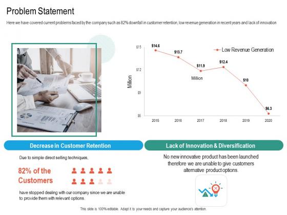 Upselling Strategies For Business Problem Statement Ppt Show Slides PDF