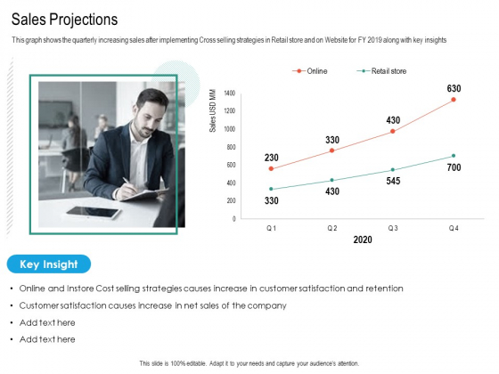 Upselling Strategies For Business Sales Projections Template PDF