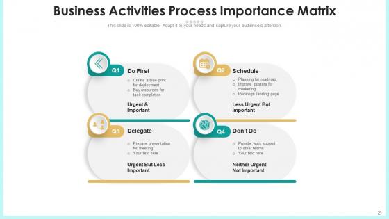 Urgency_Matrix_Development_Strategic_Ppt_PowerPoint_Presentation_Complete_Deck_With_Slides_Slide_2