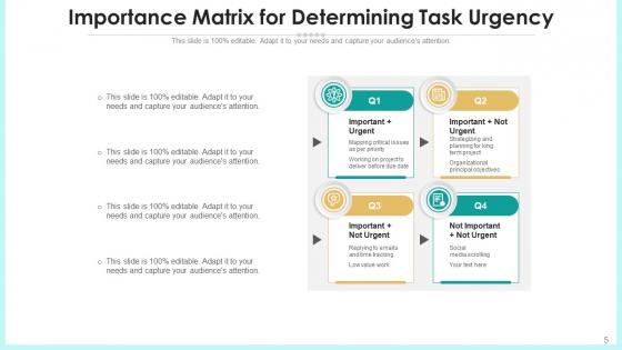 Urgency_Matrix_Development_Strategic_Ppt_PowerPoint_Presentation_Complete_Deck_With_Slides_Slide_5