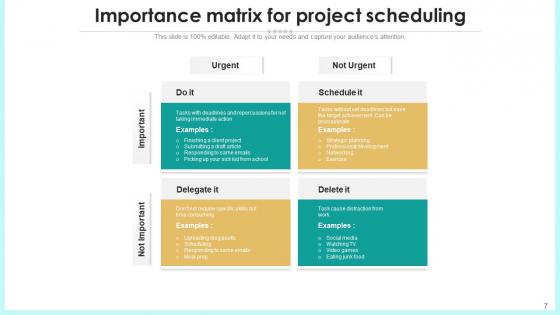Urgency_Matrix_Development_Strategic_Ppt_PowerPoint_Presentation_Complete_Deck_With_Slides_Slide_7