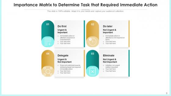 Urgency_Matrix_Development_Strategic_Ppt_PowerPoint_Presentation_Complete_Deck_With_Slides_Slide_9
