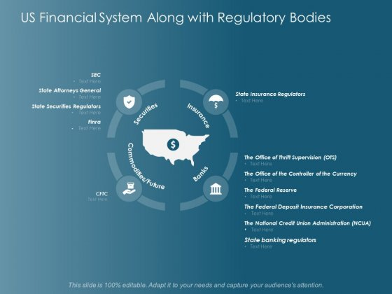 Us Financial System Along With Regulatory Bodies Ppt Powerpoint Presentation Infographic Template Model