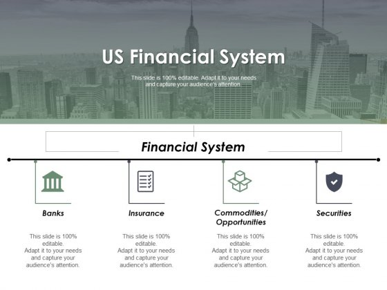 Us Financial System Ppt Powerpoint Presentation Pictures Format Ideas