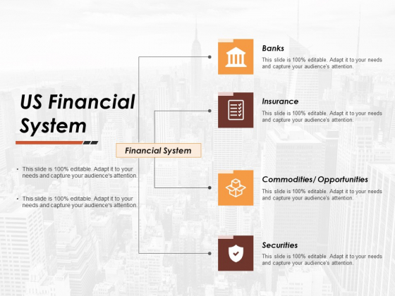 Us Financial System Ppt PowerPoint Presentation Styles Background Designs
