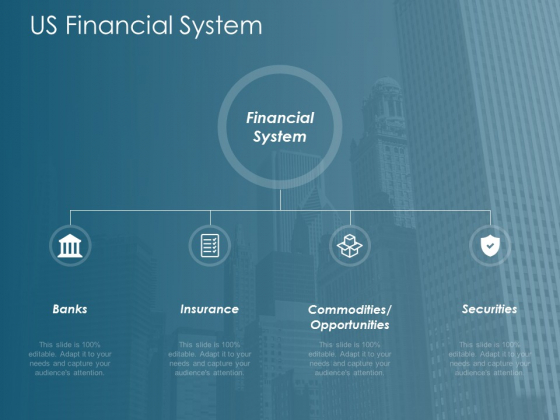 Us Financial System Ppt Powerpoint Presentation Summary Example