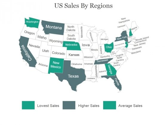 Us Sales By Regions Ppt PowerPoint Presentation Influencers