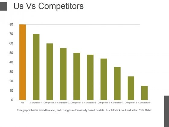Us Vs Competitors Template 1 Ppt PowerPoint Presentation Model File Formats