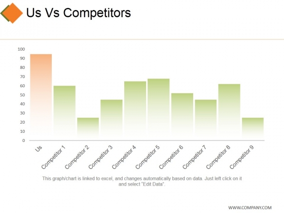 Us Vs Competitors Template 1 Ppt PowerPoint Presentation Outline Example